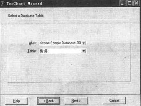图11.创建的数据库图表放入窗体中