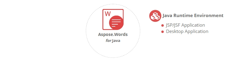Aspose.Words for Java平台独立