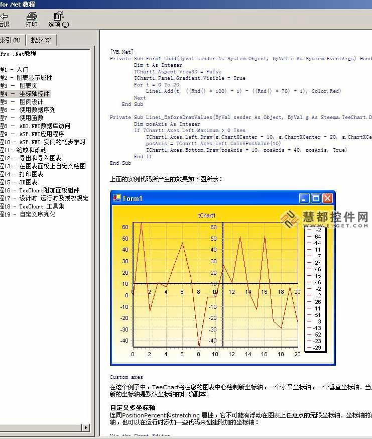 teechart中文汉化版截图 点击查看大图
